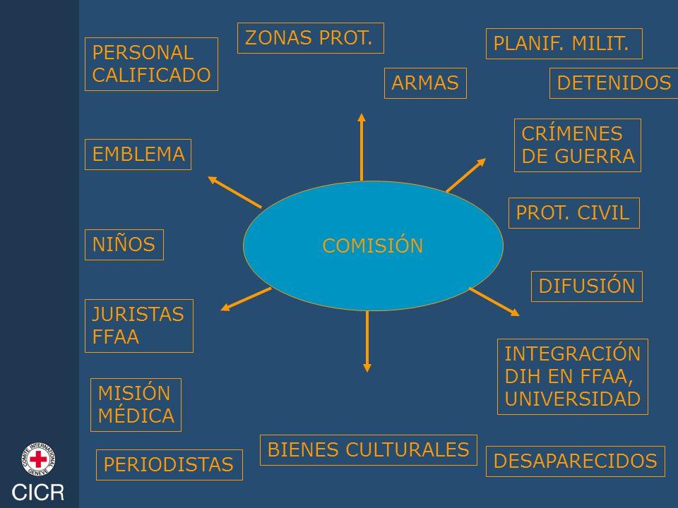 COMISIÓN ARMAS BIENES CULTURALES CRÍMENES DE GUERRA EMBLEMA JURISTAS FFAA INTEGRACIÓN DIH EN FFAA, UNIVERSIDAD DIFUSIÓN PERSONAL CALIFICADO DETENIDOS
