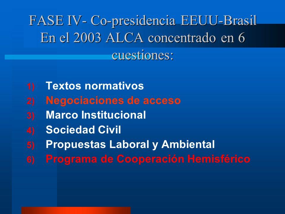 FASE IV- Co-presidencia EEUU-Brasil En el 2003 ALCA concentrado en 6 cuestiones: 1) Textos normativos 2) Negociaciones de acceso 3) Marco Instituciona