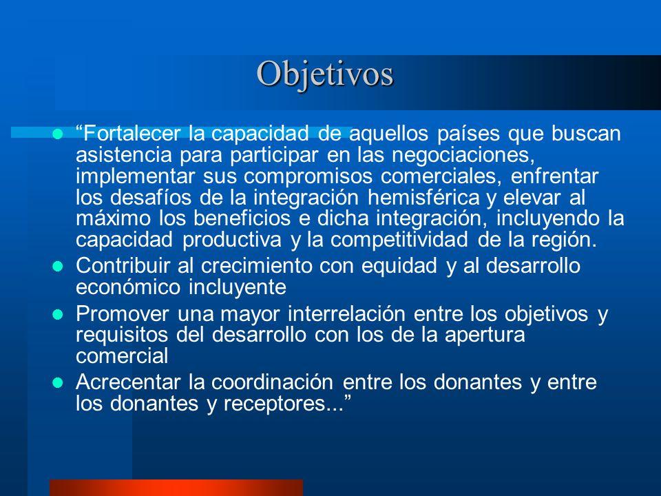Objetivos Fortalecer la capacidad de aquellos países que buscan asistencia para participar en las negociaciones, implementar sus compromisos comercial