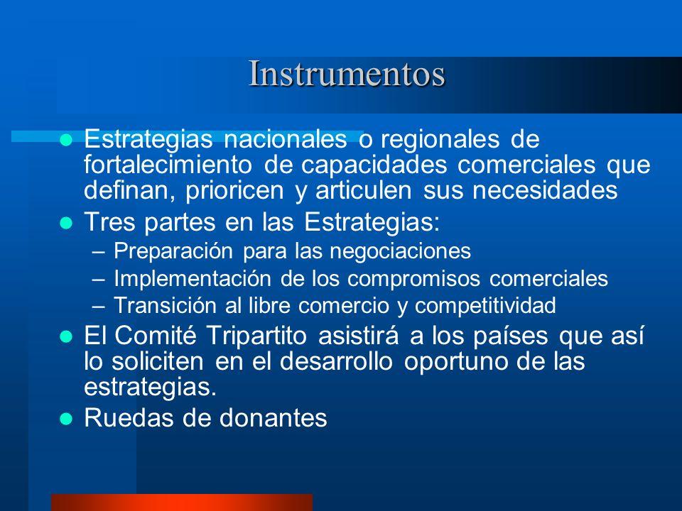 Instrumentos Estrategias nacionales o regionales de fortalecimiento de capacidades comerciales que definan, prioricen y articulen sus necesidades Tres