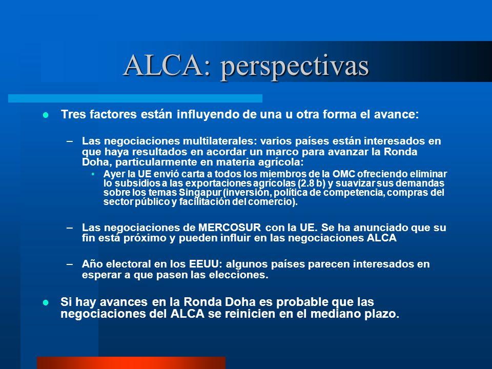 ALCA: perspectivas Tres factores están influyendo de una u otra forma el avance: –Las negociaciones multilaterales: varios países están interesados en