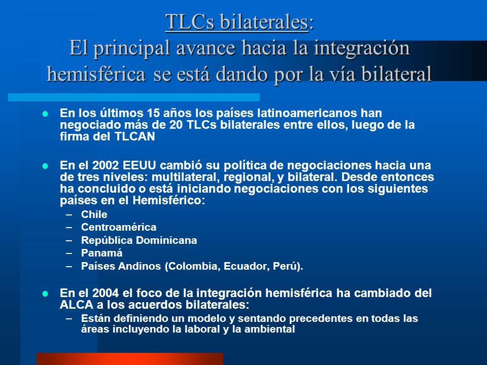 TLCs bilaterales: El principal avance hacia la integración hemisférica se está dando por la vía bilateral En los últimos 15 años los países latinoamer