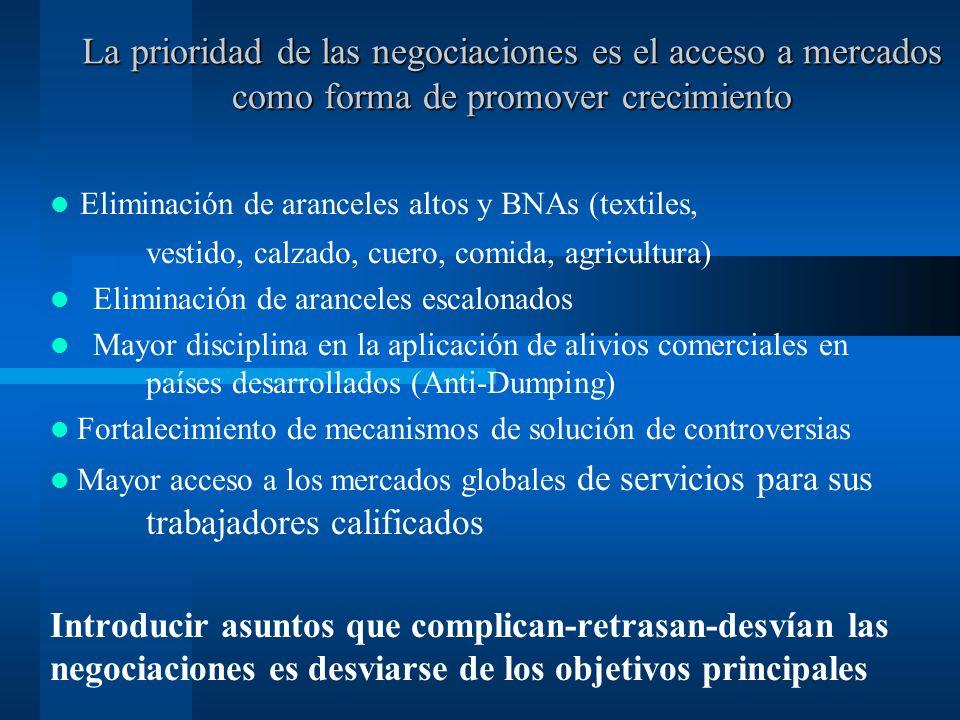 La prioridad de las negociaciones es el acceso a mercados como forma de promover crecimiento Eliminación de aranceles altos y BNAs (textiles, vestido,