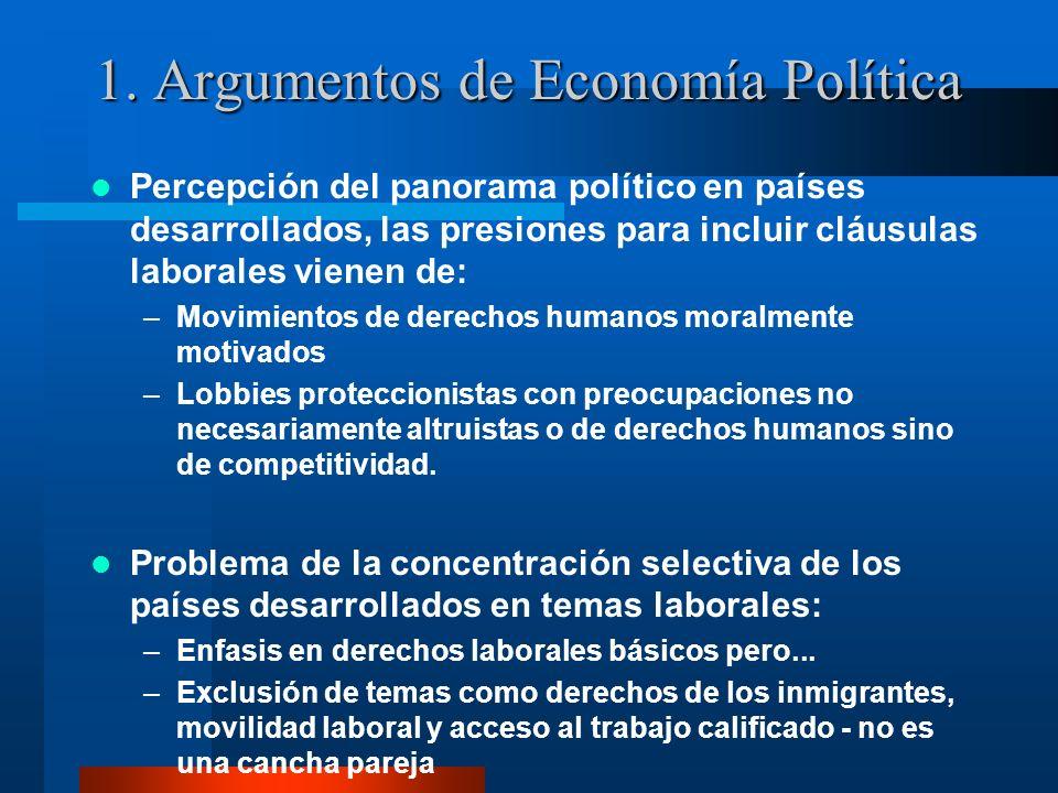 1. Argumentos de Economía Política Percepción del panorama político en países desarrollados, las presiones para incluir cláusulas laborales vienen de: