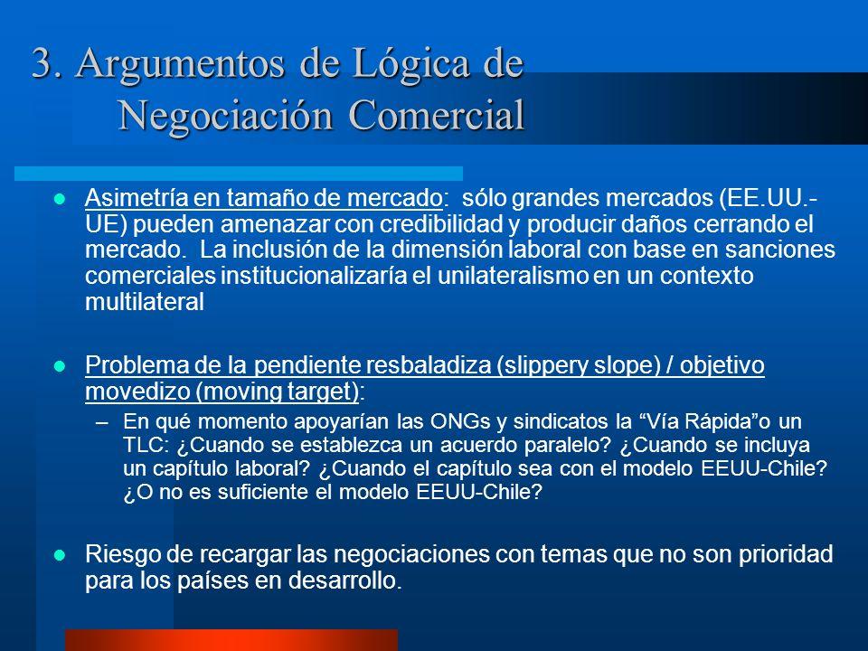 3. Argumentos de Lógica de Negociación Comercial Asimetría en tamaño de mercado: sólo grandes mercados (EE.UU.- UE) pueden amenazar con credibilidad y