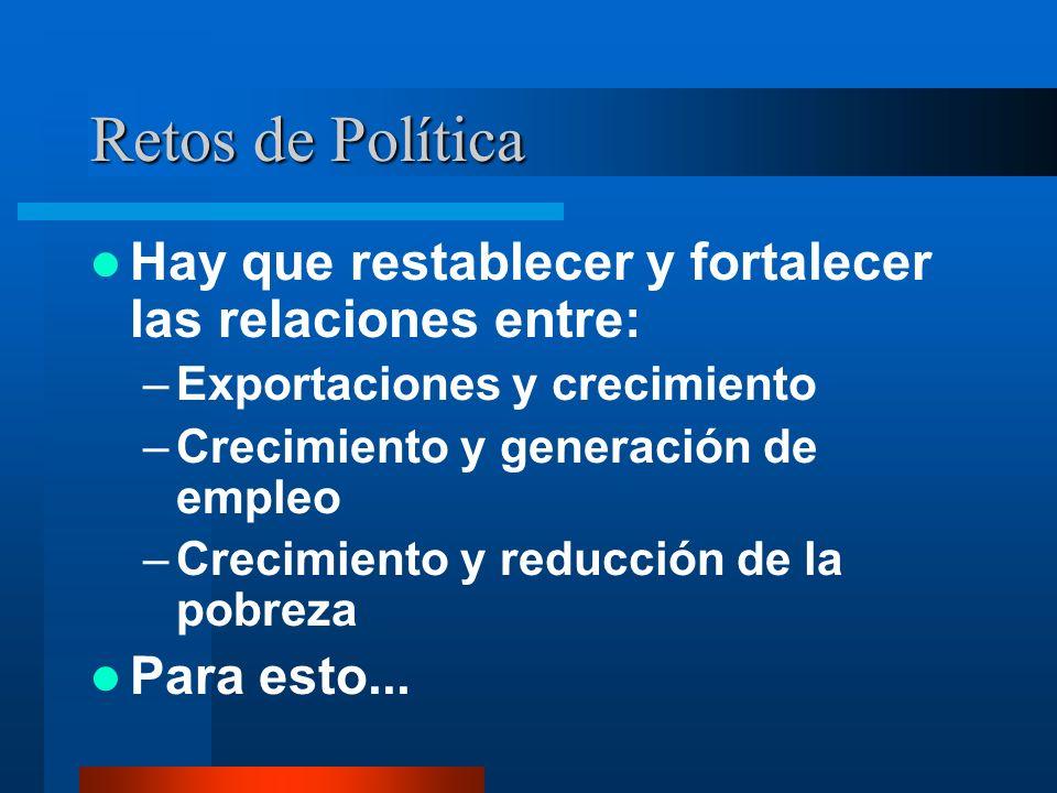Retos de Política Hay que restablecer y fortalecer las relaciones entre: –Exportaciones y crecimiento –Crecimiento y generación de empleo –Crecimiento