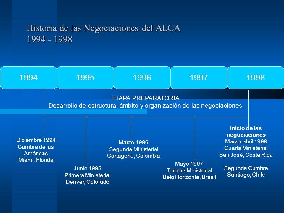Historia de las Negociaciones del ALCA 1994 - 1998 Inicio de las negociaciones Marzo-abril 1998 Cuarta Ministerial San José, Costa Rica Segunda Cumbre