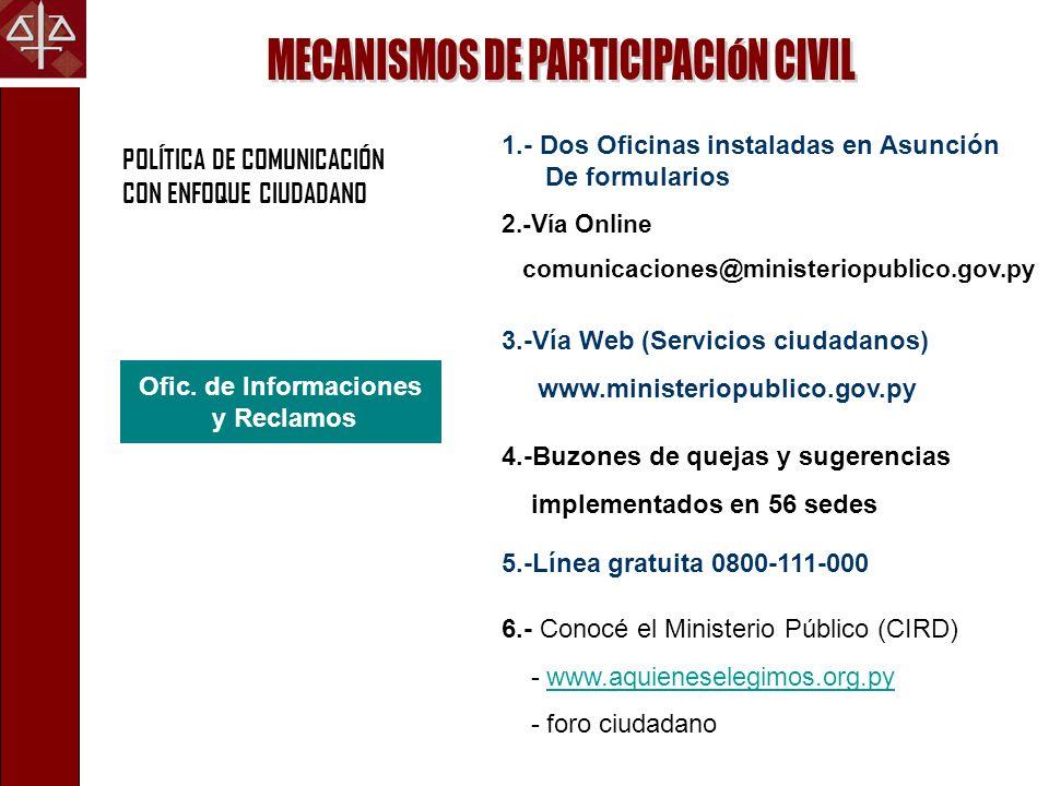POLÍTICA DE COMUNICACIÓN CON ENFOQUE CIUDADANO Ofic. de Informaciones y Reclamos 1.- Dos Oficinas instaladas en Asunción De formularios 2.-Vía Online