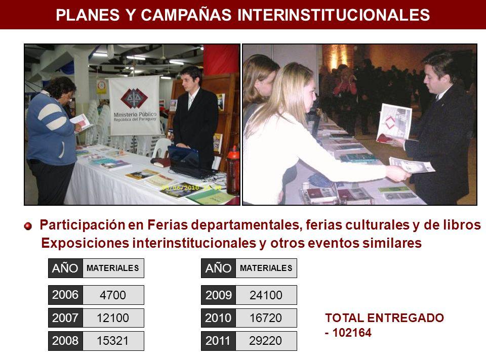 PLANES Y CAMPAÑAS INTERINSTITUCIONALES Participación en Ferias departamentales, ferias culturales y de libros Exposiciones interinstitucionales y otro