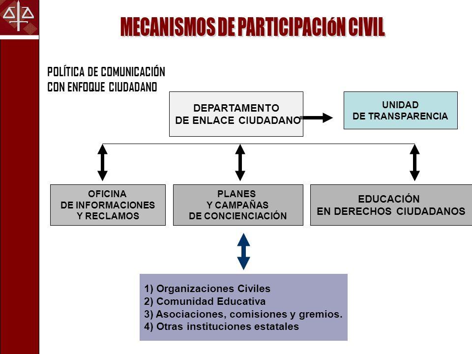 POLÍTICA DE COMUNICACIÓN CON ENFOQUE CIUDADANO 1) Organizaciones Civiles 2) Comunidad Educativa 3) Asociaciones, comisiones y gremios. 4) Otras instit