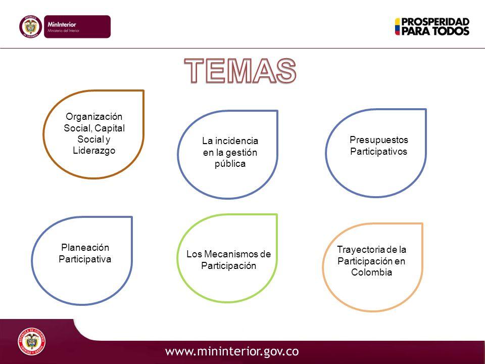 Organización Social, Capital Social y Liderazgo Los Mecanismos de Participación Trayectoria de la Participación en Colombia La incidencia en la gestió