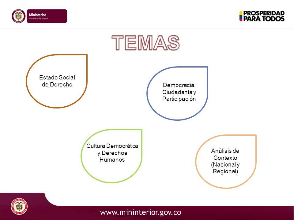 Estado Social de Derecho Cultura Democrática y Derechos Humanos Análisis de Contexto (Nacional y Regional) Democracia, Ciudadanía y Participación