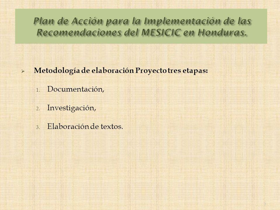 Metodología de elaboración Proyecto tres etapas: 1.