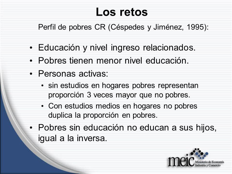Los retos Perfil de pobres CR (Céspedes y Jiménez, 1995): Educación y nivel ingreso relacionados.