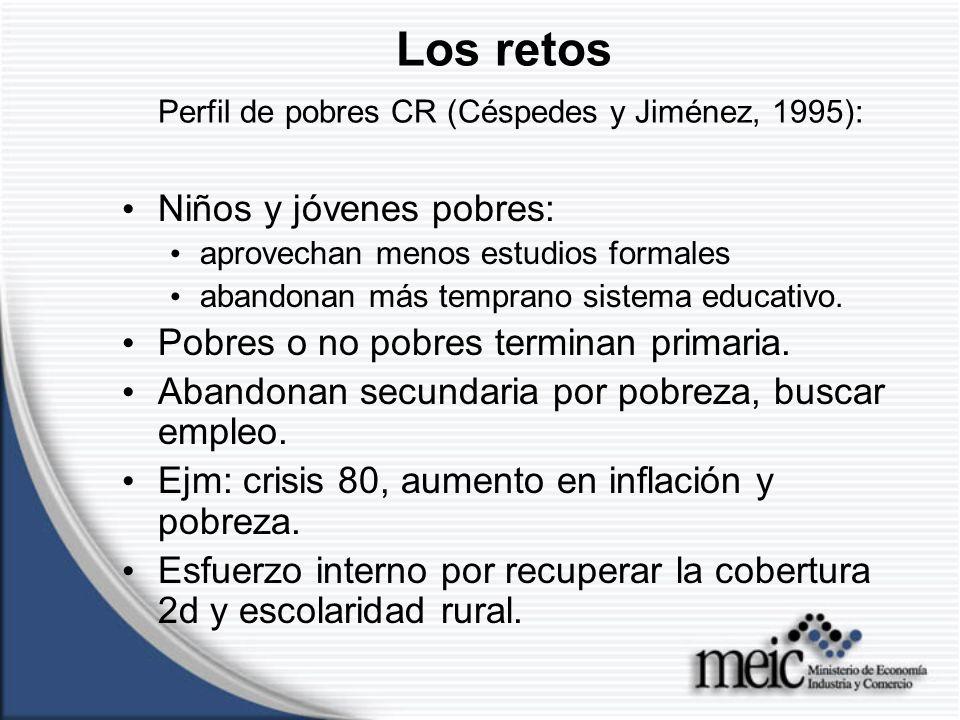 Los retos Perfil de pobres CR (Céspedes y Jiménez, 1995): Niños y jóvenes pobres: aprovechan menos estudios formales abandonan más temprano sistema educativo.