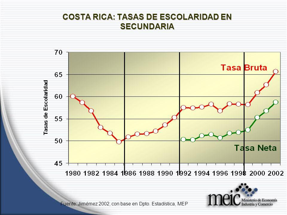 COSTA RICA: TASAS DE ESCOLARIDAD EN SECUNDARIA Fuente: Jimémez 2002, con base en Dpto.