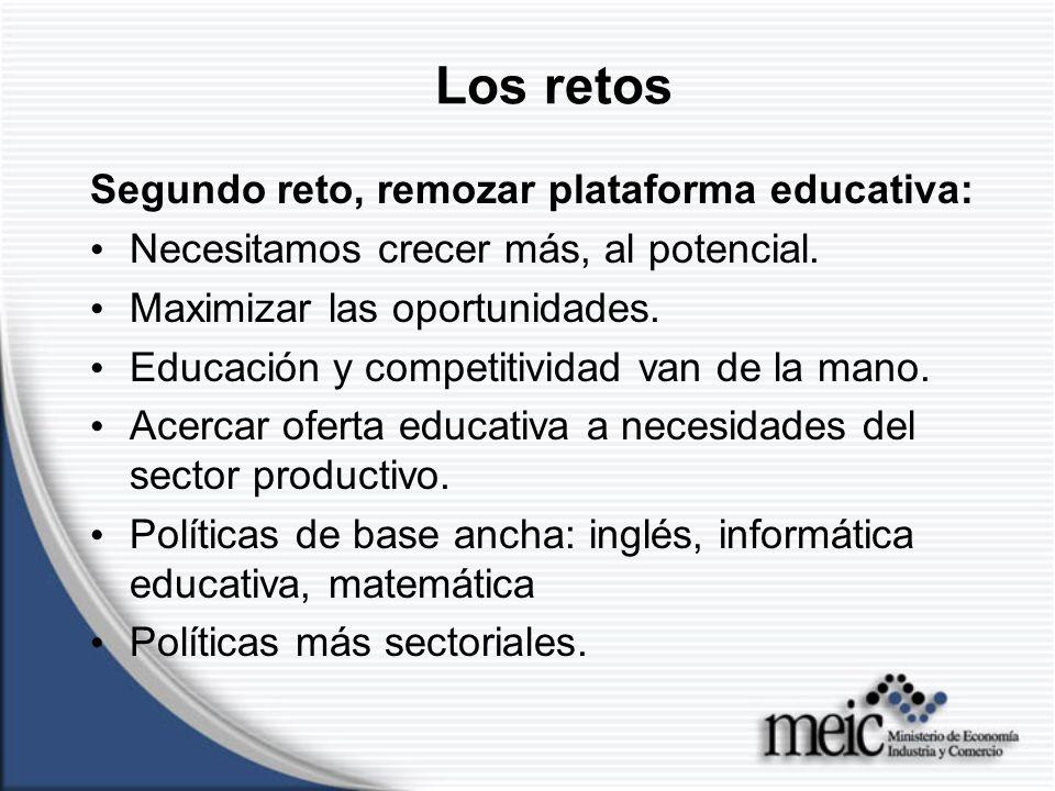 Los retos Segundo reto, remozar plataforma educativa: Necesitamos crecer más, al potencial.