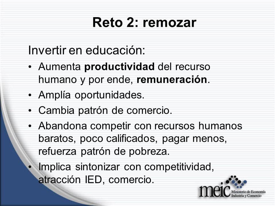 Reto 2: remozar Invertir en educación: Aumenta productividad del recurso humano y por ende, remuneración.