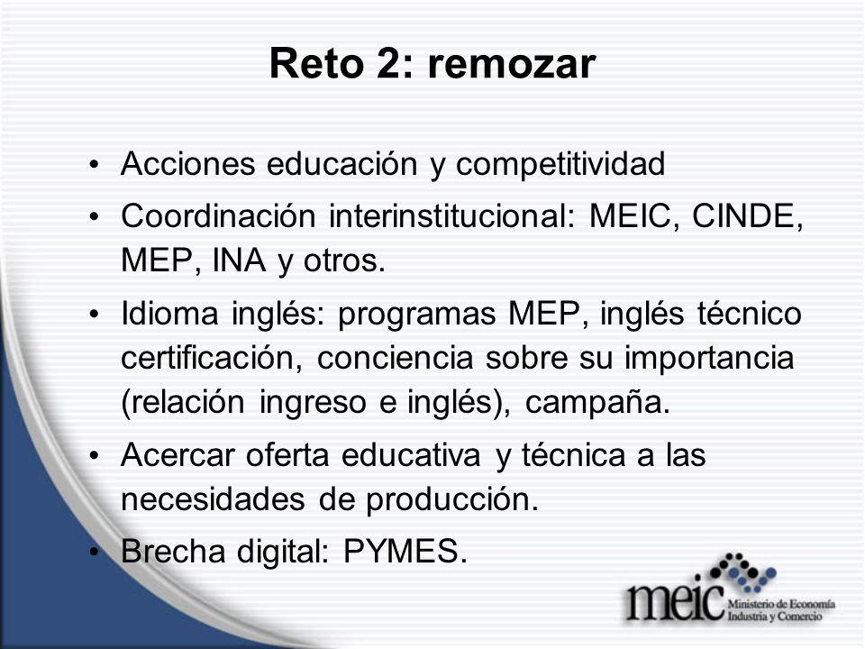 Reto 2: remozar Acciones educación y competitividad Coordinación interinstitucional: MEIC, CINDE, MEP, INA y otros.