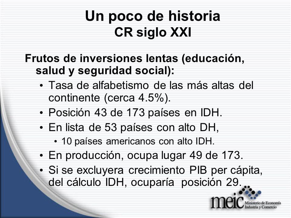 Un poco de historia CR siglo XXI Frutos de inversiones lentas (educación, salud y seguridad social): Tasa de alfabetismo de las más altas del continente (cerca 4.5%).