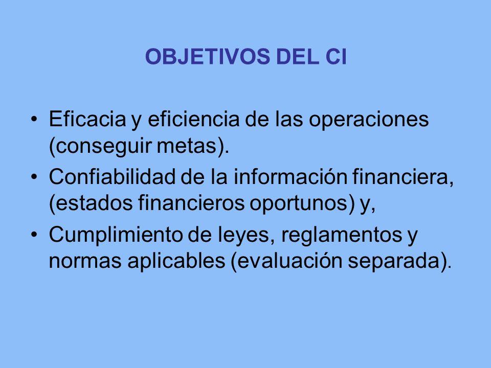 OBJETIVOS DEL CI Eficacia y eficiencia de las operaciones (conseguir metas). Confiabilidad de la información financiera, (estados financieros oportuno