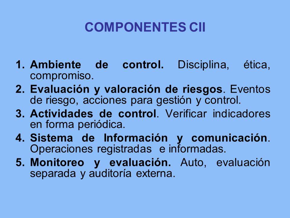 COMPONENTES CII 1.Ambiente de control. Disciplina, ética, compromiso. 2.Evaluación y valoración de riesgos. Eventos de riesgo, acciones para gestión y