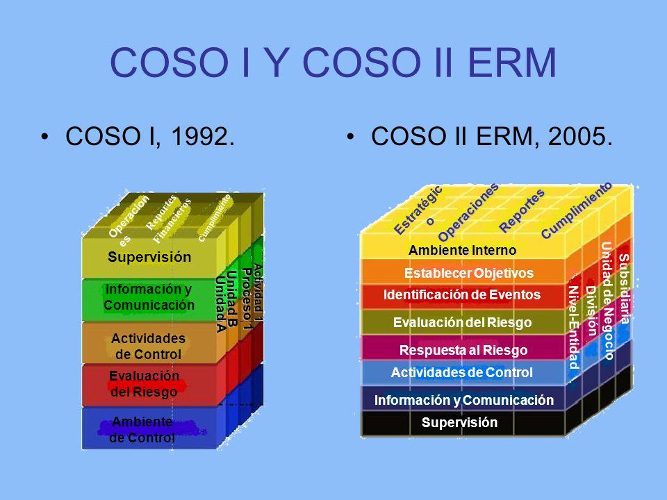 COSO I Y COSO II ERM COSO I, 1992.COSO II ERM, 2005. Operacion es Reportes Financieros Cumplimiento Supervisión Información y Comunicación Actividades