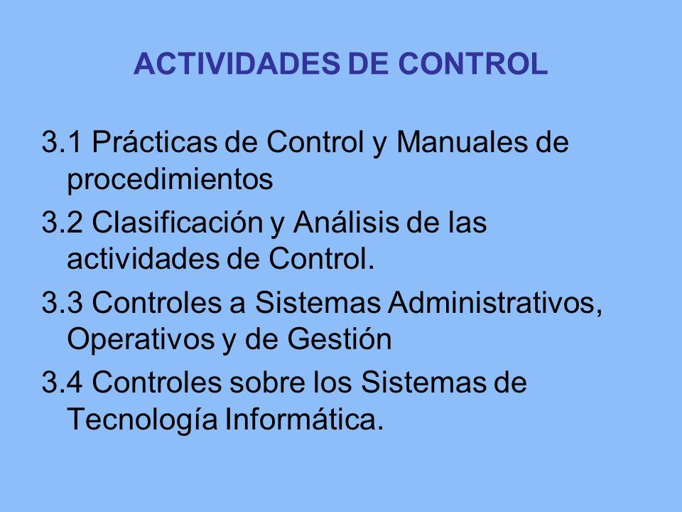 ACTIVIDADES DE CONTROL 3.1 Prácticas de Control y Manuales de procedimientos 3.2 Clasificación y Análisis de las actividades de Control. 3.3 Controles