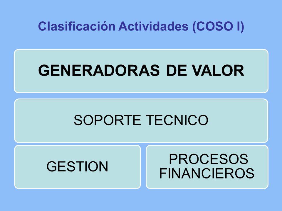 Clasificación Actividades (COSO I) GENERADORAS DE VALOR SOPORTE TECNICO GESTION PROCESOS FINANCIEROS