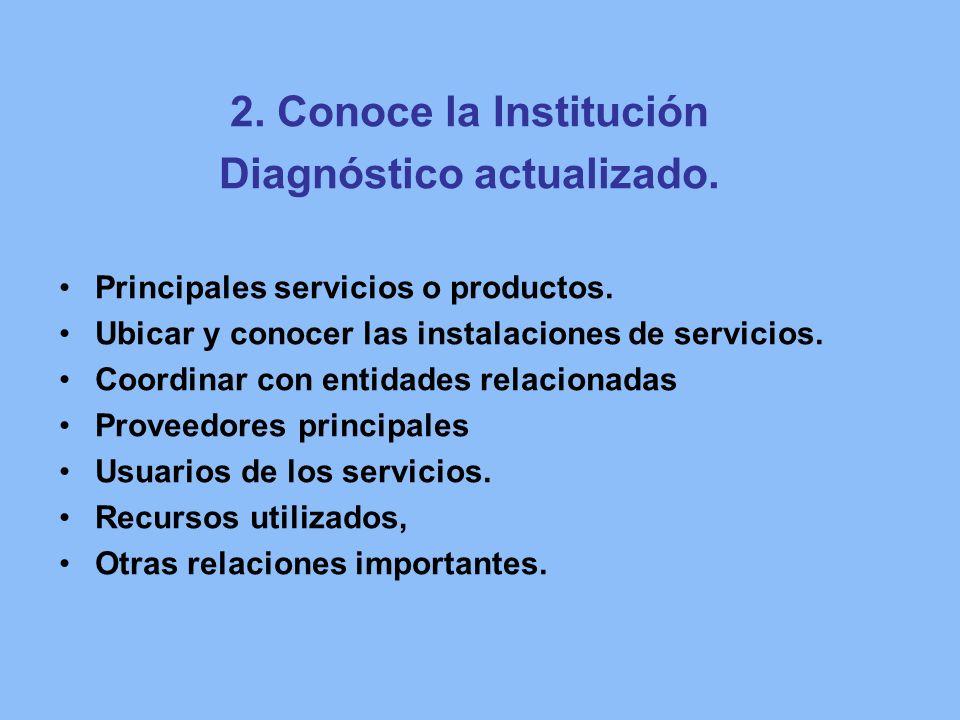 2. Conoce la Institución Diagnóstico actualizado. Principales servicios o productos. Ubicar y conocer las instalaciones de servicios. Coordinar con en