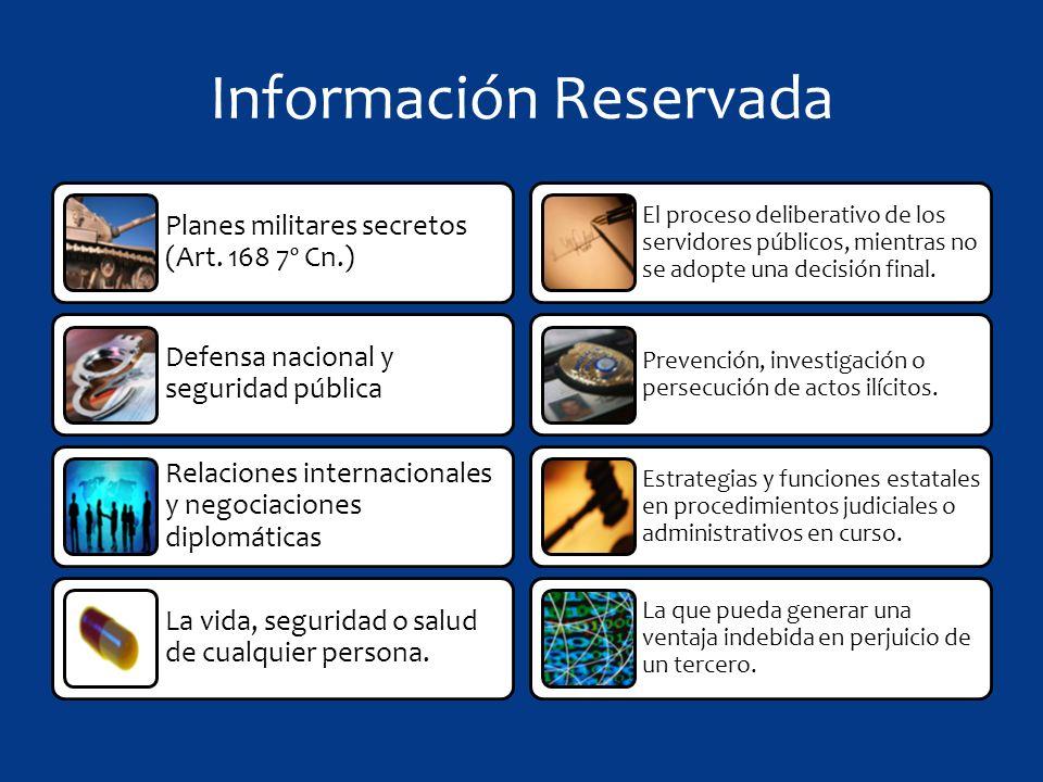 Información Reservada Planes militares secretos (Art. 168 7º Cn.) Defensa nacional y seguridad pública Relaciones internacionales y negociaciones dipl