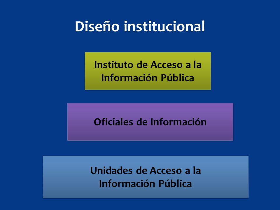 Instituto de Acceso a la Información Pública Diseño institucional Unidades de Acceso a la Información Pública Unidades de Acceso a la Información Pública Oficiales de Información