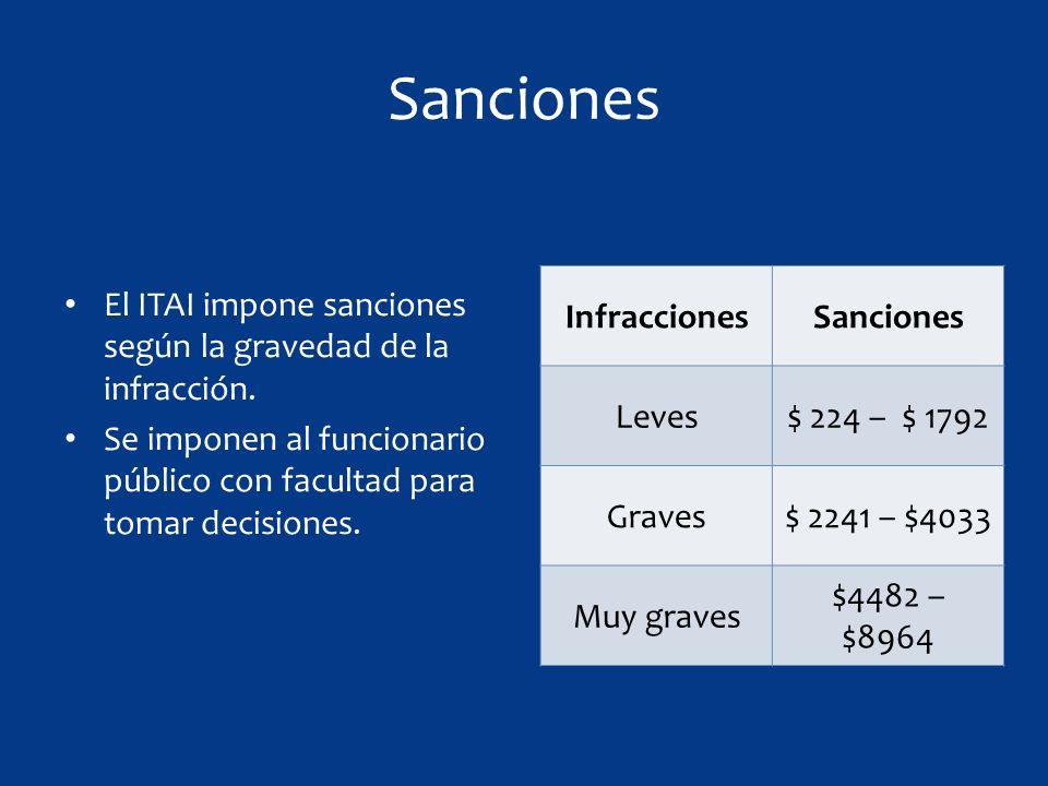 Sanciones El ITAI impone sanciones según la gravedad de la infracción.