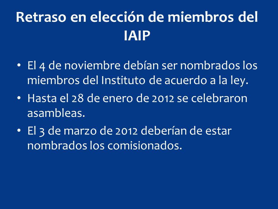 Retraso en elección de miembros del IAIP El 4 de noviembre debían ser nombrados los miembros del Instituto de acuerdo a la ley.
