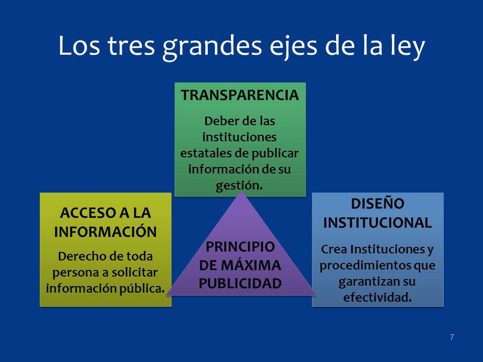 7 Los tres grandes ejes de la ley ACCESO A LA INFORMACIÓN Derecho de toda persona a solicitar información pública.