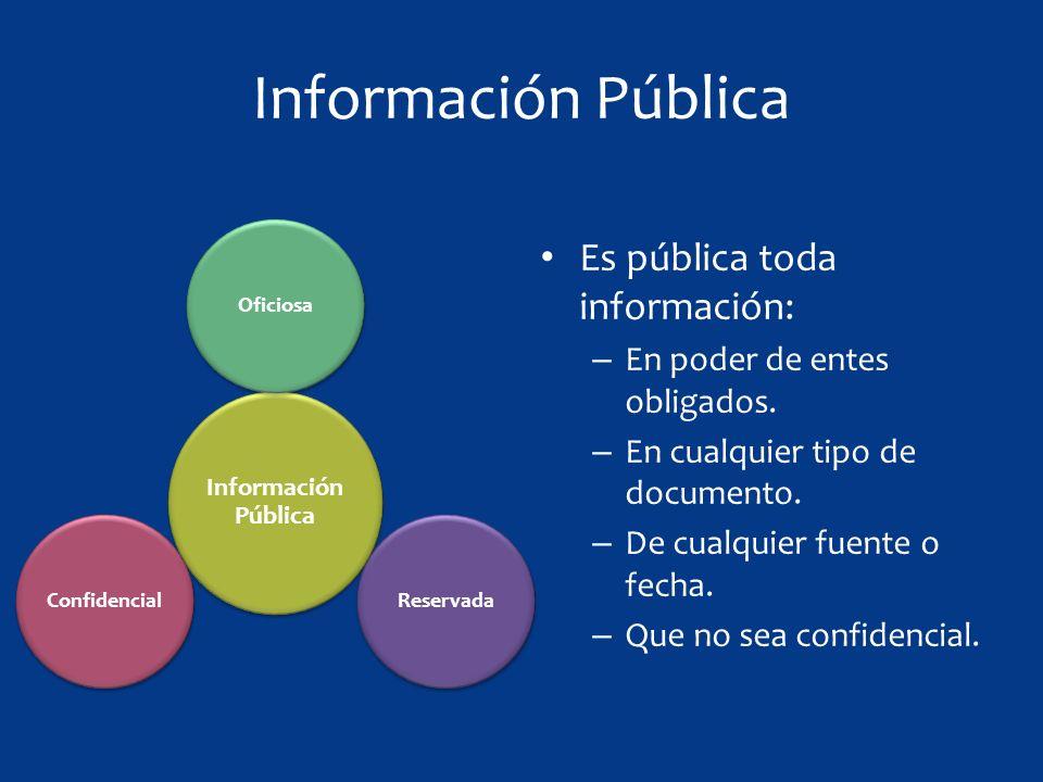 Información Pública OficiosaReservadaConfidencial Es pública toda información: – En poder de entes obligados.