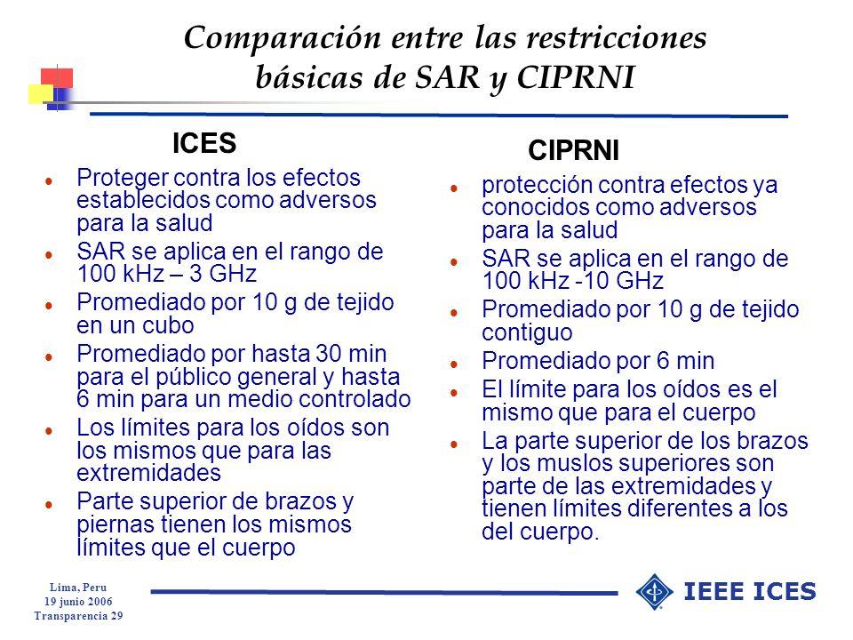 Lima, Peru 19 junio 2006 Transparencia 29 IEEE ICES Comparación entre las restricciones básicas de SAR y CIPRNI l Proteger contra los efectos establec