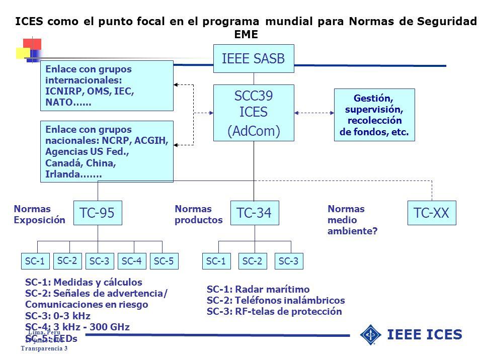 Lima, Peru 19 junio 2006 Transparencia 24 IEEE ICES Límites de SAR localizados para el público general/niveles de acción l Se basan ahora en 2 W/kg promediados sobre 10 gramos de tejido, con exepción de manos, muñecas, antebrazos, tobillos, parte inferior de las piernas y los oídos para los que el índice de absorción específica (SAR) no puede exceder los 4 W/kg sobre cualquier masa de 10 gramos.