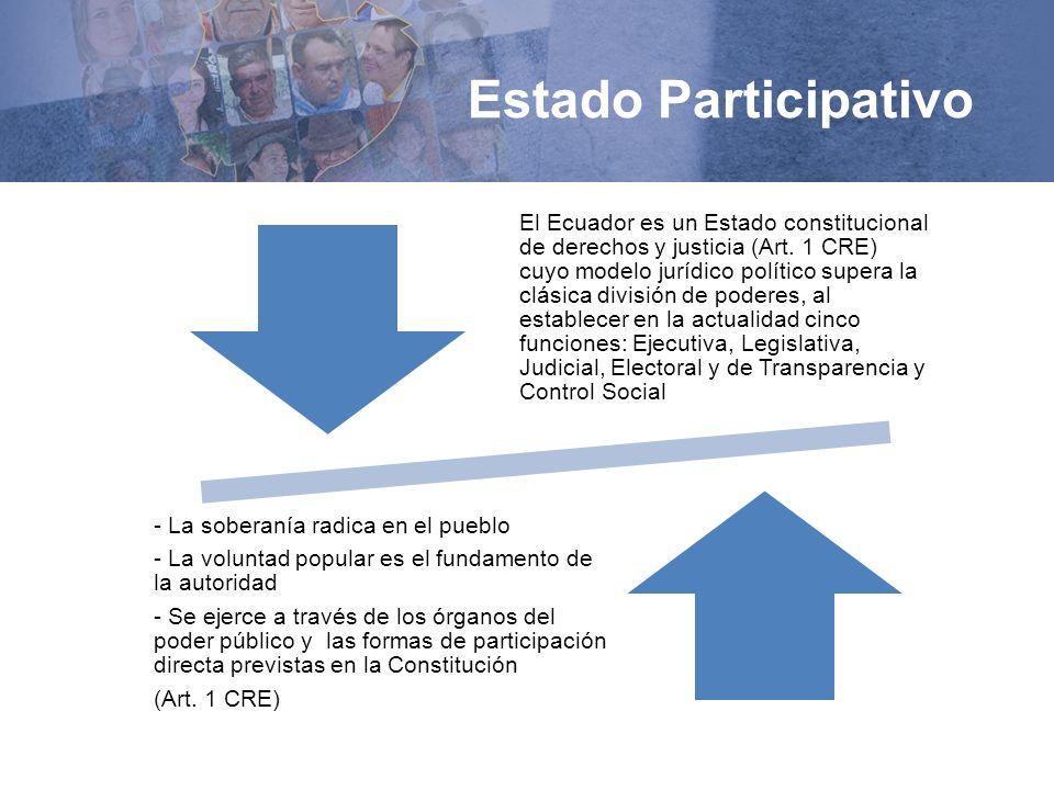 Estado Participativo El Ecuador es un Estado constitucional de derechos y justicia (Art. 1 CRE) cuyo modelo jurídico político supera la clásica divisi