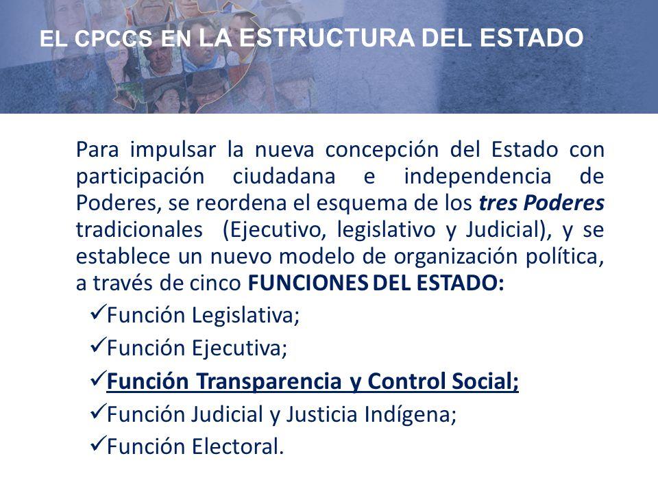Participación Ciudadana Para impulsar la nueva concepción del Estado con participación ciudadana e independencia de Poderes, se reordena el esquema de