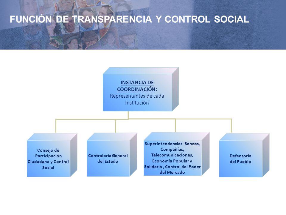 INSTANCIA DE COORDINACIÓN: Representantes de cada Institución Consejo de Participación Ciudadana y Control Social Contraloría General del Estado Super
