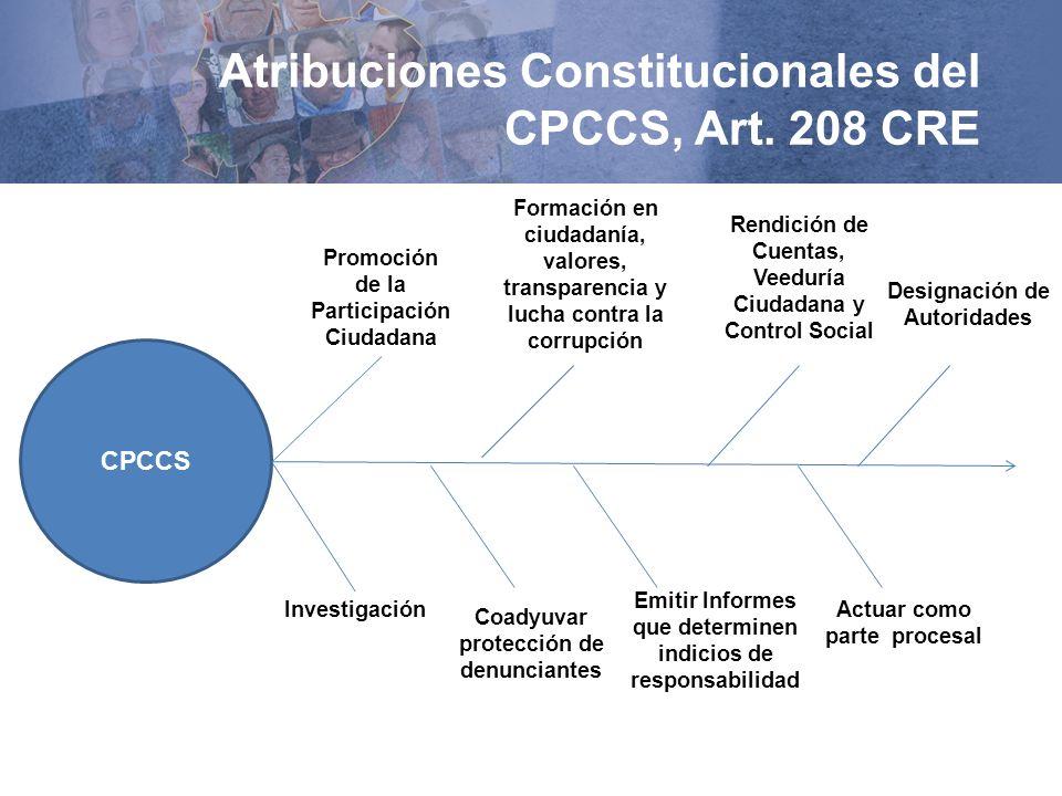 Atribuciones Constitucionales del CPCCS, Art. 208 CRE CPCCS Promoción de la Participación Ciudadana Investigación Coadyuvar protección de denunciantes