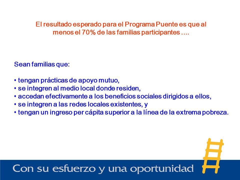 El resultado esperado para el Programa Puente es que al menos el 70% de las familias participantes.... Sean familias que: tengan prácticas de apoyo mu