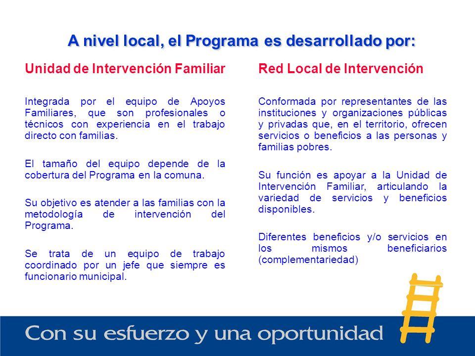 A nivel local, el Programa es desarrollado por: Red Local de Intervención Conformada por representantes de las instituciones y organizaciones públicas y privadas que, en el territorio, ofrecen servicios o beneficios a las personas y familias pobres.