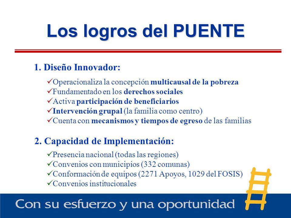 Los logros del PUENTE 1. Diseño Innovador: Operacionaliza la concepción multicausal de la pobreza Fundamentado en los derechos sociales Activa partici
