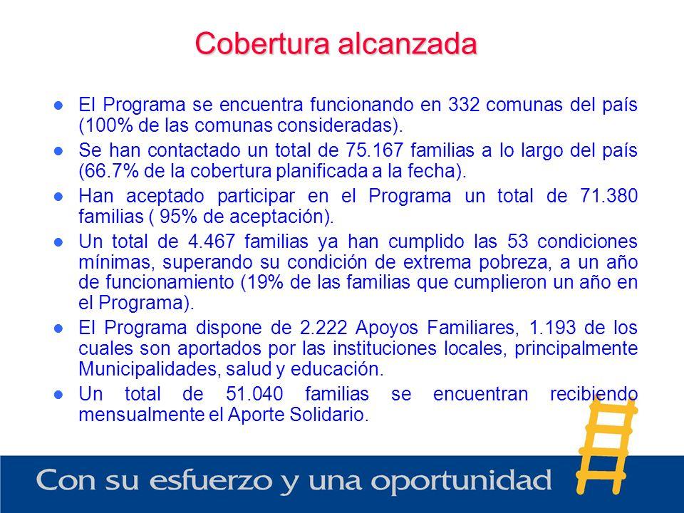 Cobertura alcanzada El Programa se encuentra funcionando en 332 comunas del país (100% de las comunas consideradas). Se han contactado un total de 75.