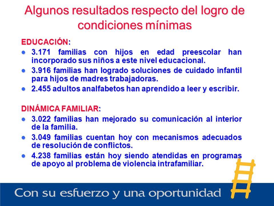 Algunos resultados respecto del logro de condiciones mínimas EDUCACIÓN: 3.171 familias con hijos en edad preescolar han incorporado sus niños a este n