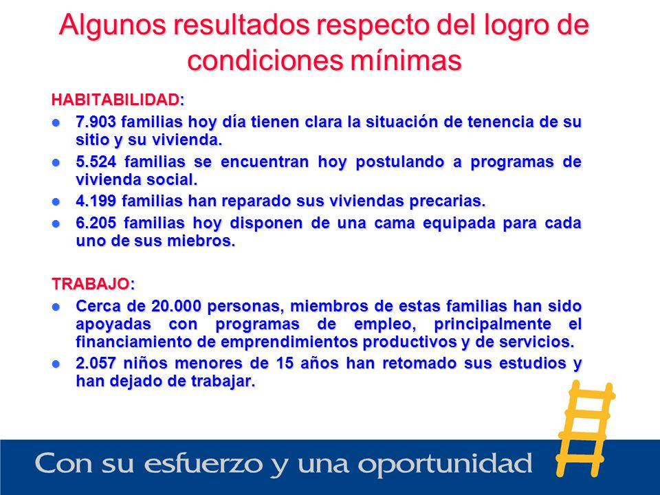 Algunos resultados respecto del logro de condiciones mínimas HABITABILIDAD: 7.903 familias hoy día tienen clara la situación de tenencia de su sitio y su vivienda.