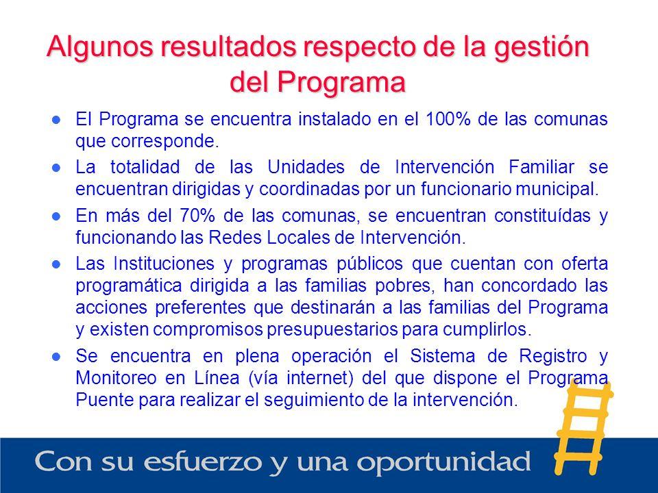 Algunos resultados respecto de la gestión del Programa El Programa se encuentra instalado en el 100% de las comunas que corresponde. La totalidad de l