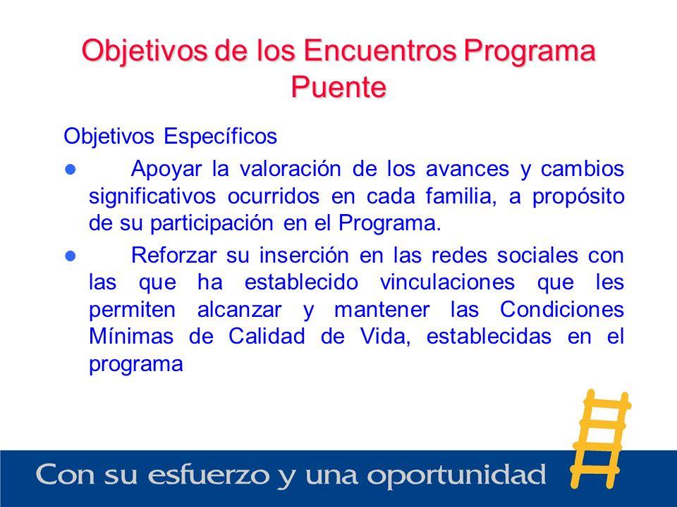 Objetivos de los Encuentros Programa Puente Objetivos Específicos Apoyar la valoración de los avances y cambios significativos ocurridos en cada familia, a propósito de su participación en el Programa.